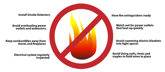 Fire Safety Tips in Paris, Texas & Surrounding Areas